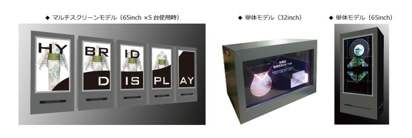 ガラス面にTransparent Monitor (透過型液晶モニター)を使用した、ショーウィンドウシステム。